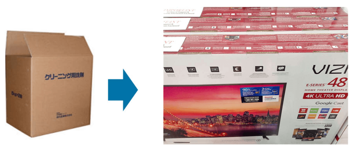Demand for high quality print on boxes
